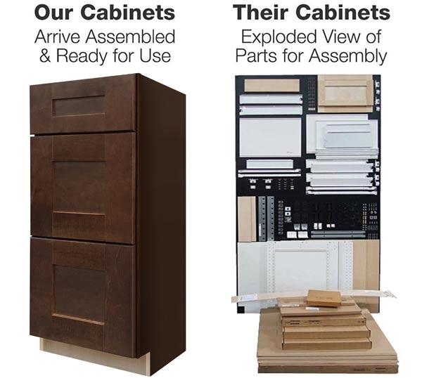 Hampton Bay Kitchen Cabinets
